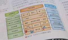 國中教科書將教「性滿足、師生戀」?事實查核中心:假新聞
