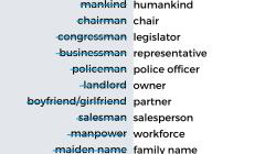 聯合國婦女署(UN Women)公布一系列帶有「性別偏見」的詞彙