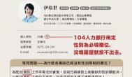 何不留白?–台灣網路求職與會員註冊,無所不在的性別資訊
